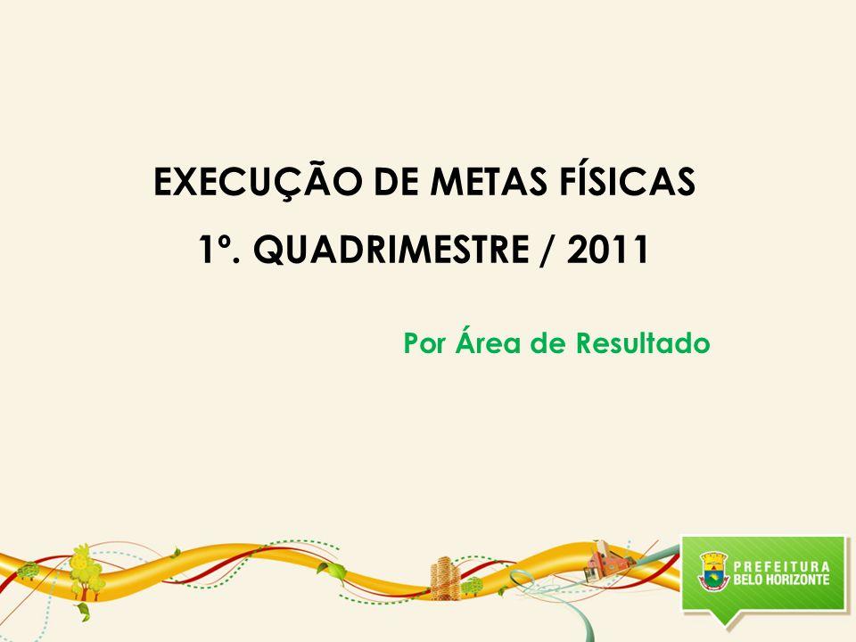 EXECUÇÃO DE METAS FÍSICAS 1º. QUADRIMESTRE / 2011 Por Área de Resultado