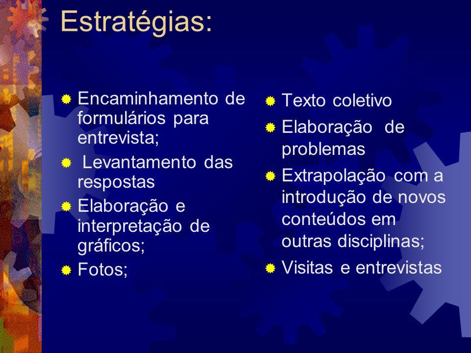 Estratégias: Encaminhamento de formulários para entrevista; Levantamento das respostas Elaboração e interpretação de gráficos; Fotos; Texto coletivo Elaboração de problemas Extrapolação com a introdução de novos conteúdos em outras disciplinas; Visitas e entrevistas