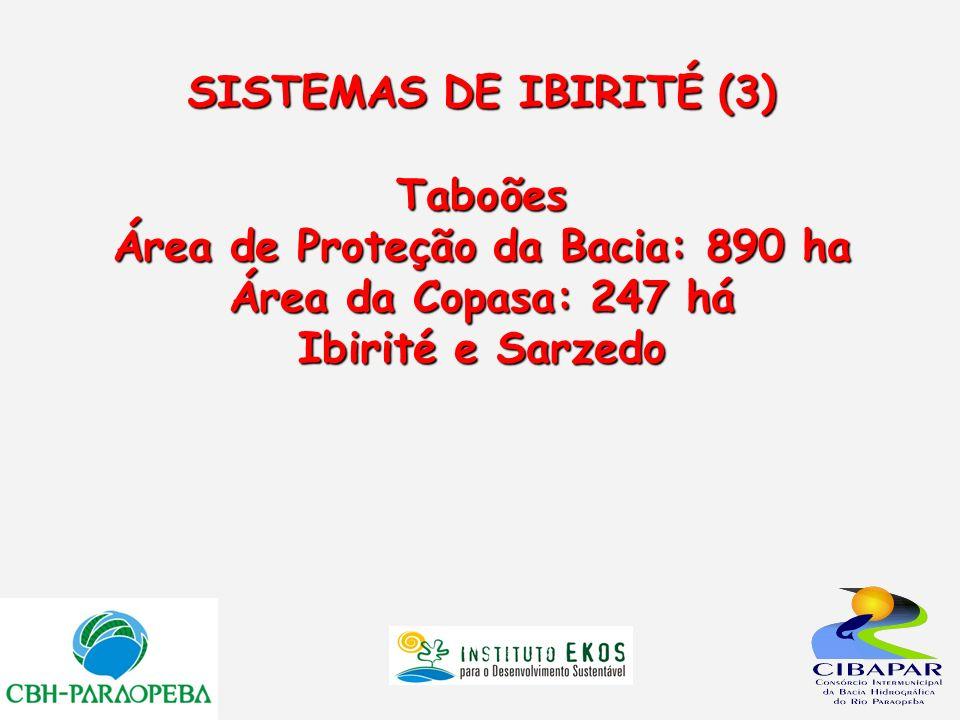 SISTEMAS DE IBIRITÉ (3) Taboões Área de Proteção da Bacia: 890 ha Área da Copasa: 247 há Ibirité e Sarzedo