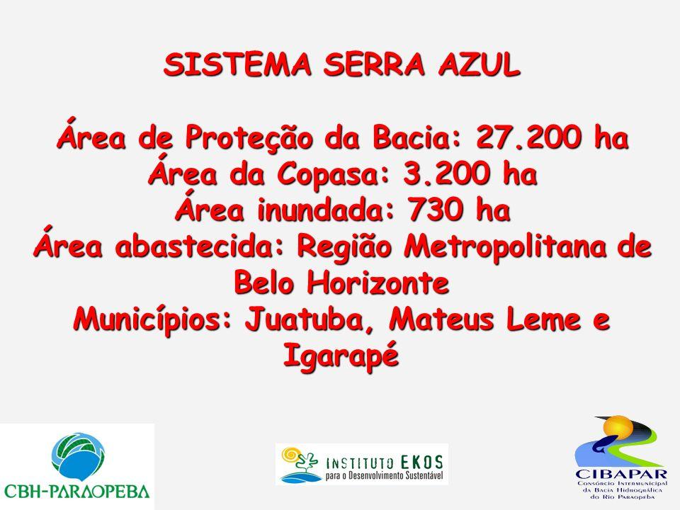 SISTEMA SERRA AZUL Área de Proteção da Bacia: 27.200 ha Área da Copasa: 3.200 ha Área inundada: 730 ha Área abastecida: Região Metropolitana de Belo H