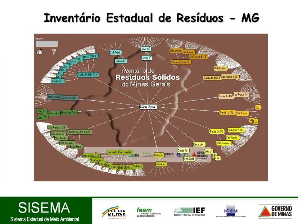 Inventário Estadual de Resíduos - MG Inventário Estadual de Resíduos - MG