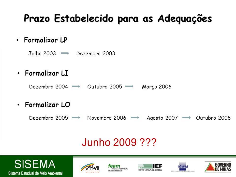 Prazo Estabelecido para as Adequações Formalizar LP Julho 2003Dezembro 2003 Formalizar LI Dezembro 2004Outubro 2005Março 2006 Formalizar LO Dezembro 2