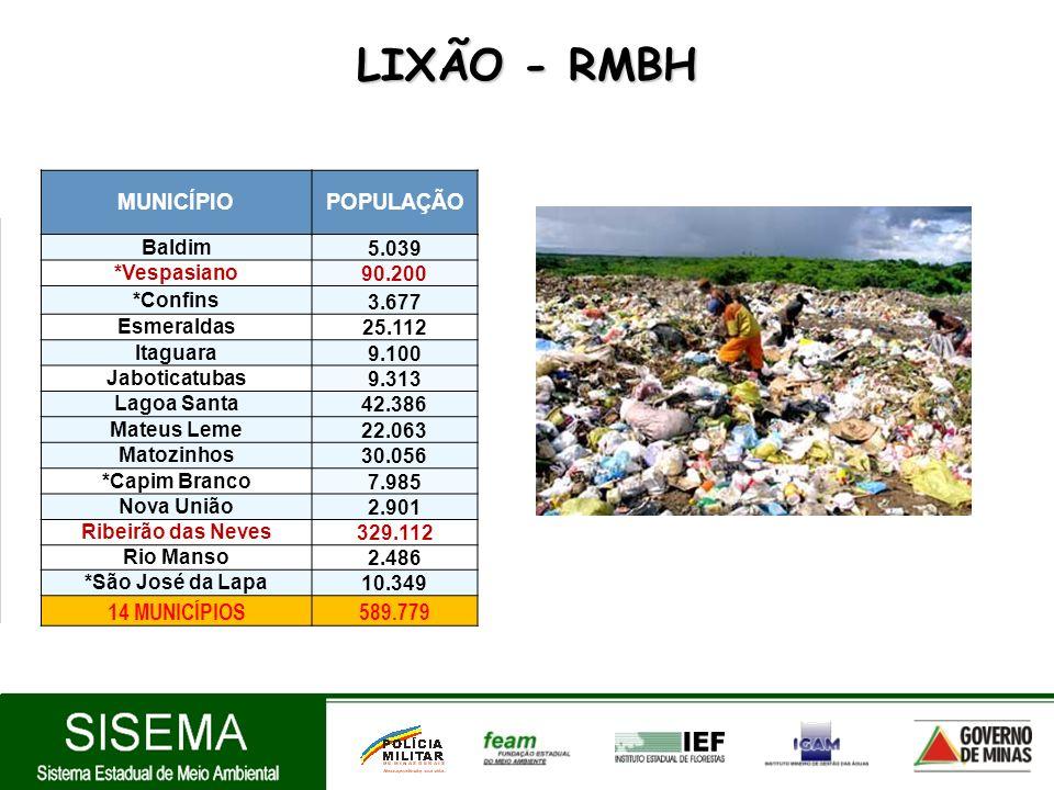MUNICÍPIOPOPULAÇÃO Prudente de Morais 8.484 1 MUNICÍPIO 8.484 USINAS DE TRIAGEM E COMPOSTAGEM COLAR - RMBH