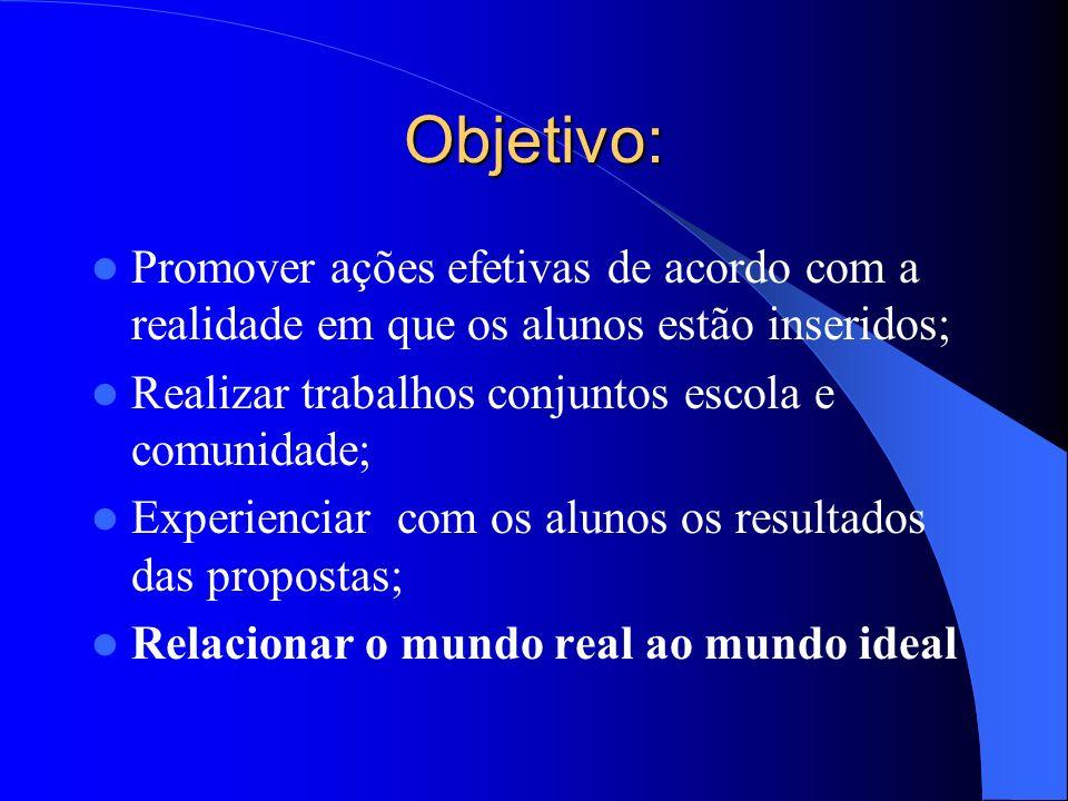 Objetivo: Promover ações efetivas de acordo com a realidade em que os alunos estão inseridos; Realizar trabalhos conjuntos escola e comunidade; Experi