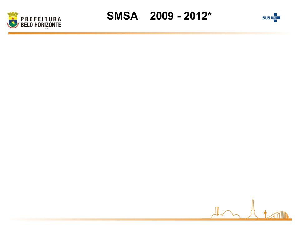 2011 SMSA 2009 - 2012*