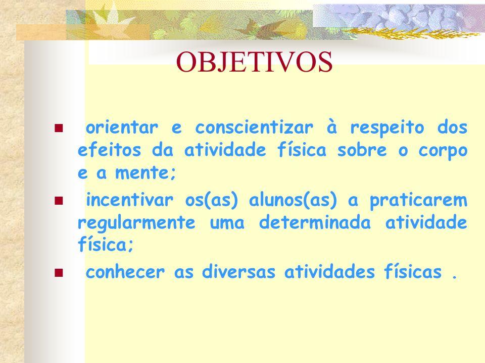 Desenvolvimento Pesquisa bibliográfica Internet Academias Clubes Parques Entrevistas