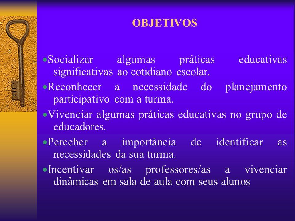 Introdução Socializar práticas educativas fortalecer o fazer pedagógico dos professores/as das séries iniciais.