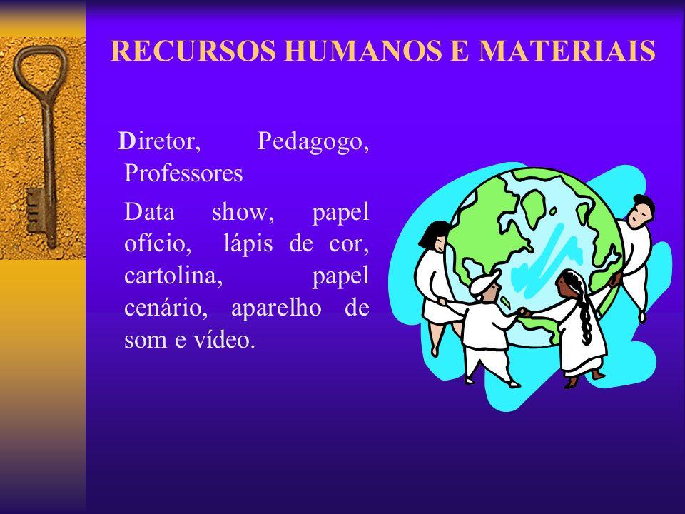 RECURSOS HUMANOS E MATERIAIS Diretor, Pedagogo, Professores Data show, papel ofício, lápis de cor, cartolina, papel cenário, aparelho de som e vídeo.