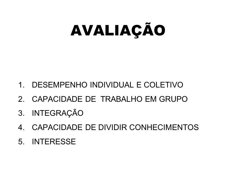 1.DESEMPENHO INDIVIDUAL E COLETIVO 2.CAPACIDADE DE TRABALHO EM GRUPO 3.INTEGRAÇÃO 4.CAPACIDADE DE DIVIDIR CONHECIMENTOS 5.INTERESSE AVALIAÇÃO