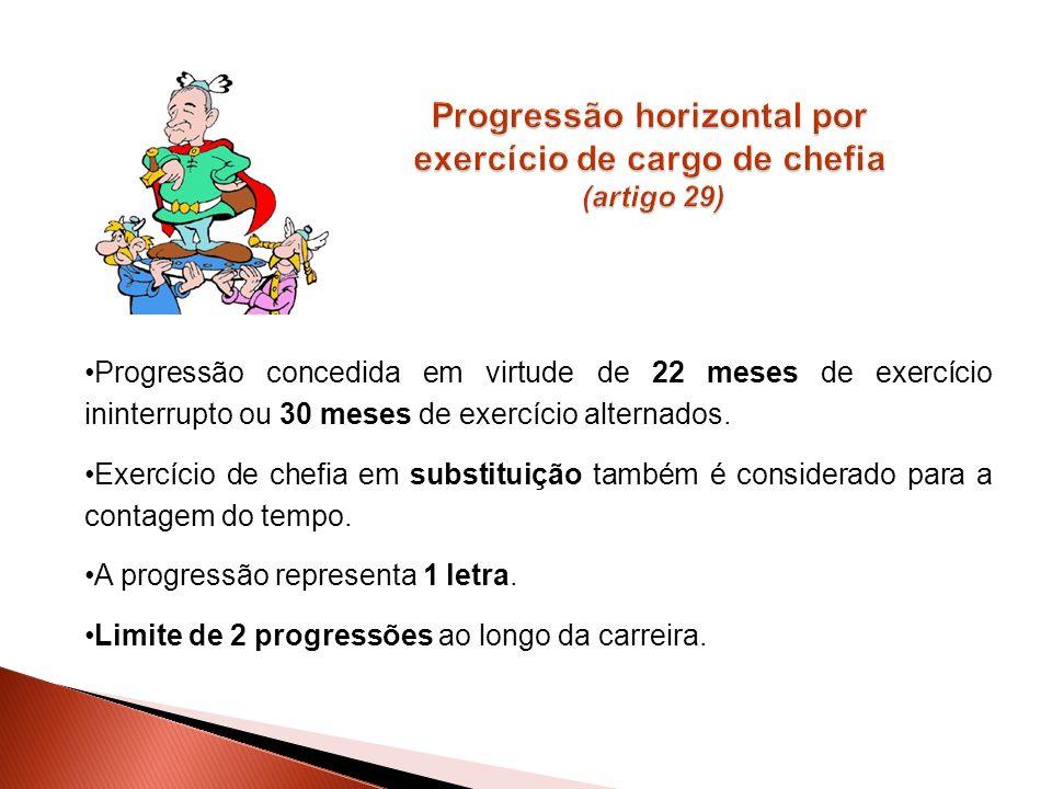 Progressão concedida em virtude de 22 meses de exercício ininterrupto ou 30 meses de exercício alternados.