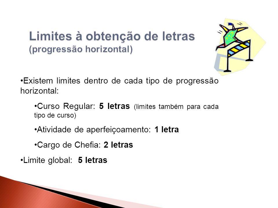 Existem limites dentro de cada tipo de progressão horizontal: Curso Regular: 5 letras (limites também para cada tipo de curso) Atividade de aperfeiçoamento: 1 letra Cargo de Chefia: 2 letras Limite global: 5 letras