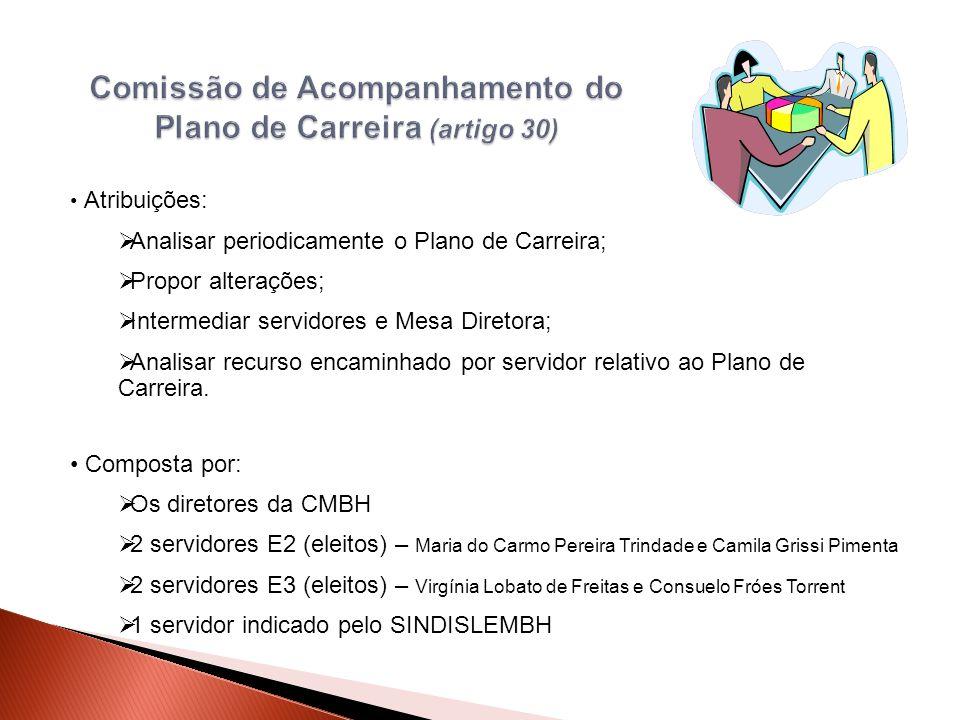 Atribuições: Analisar periodicamente o Plano de Carreira; Propor alterações; Intermediar servidores e Mesa Diretora; Analisar recurso encaminhado por servidor relativo ao Plano de Carreira.