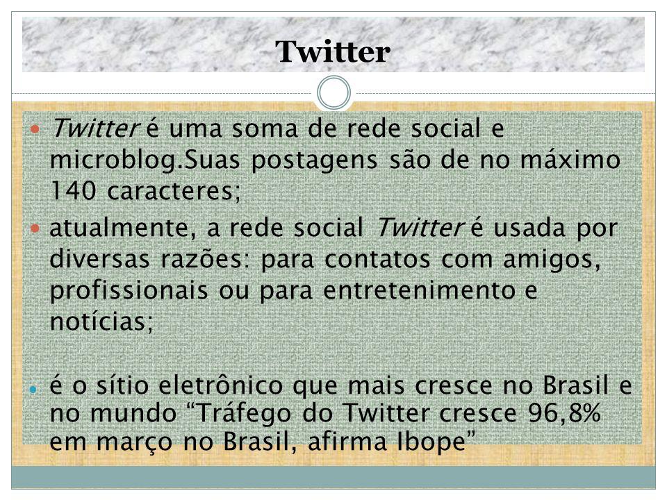 Twitter Twitter é uma soma de rede social e microblog.Suas postagens são de no máximo 140 caracteres; atualmente, a rede social Twitter é usada por di