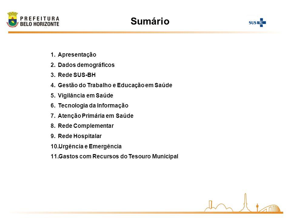 Sumário 1.Apresentação 2.Dados demográficos 3.Rede SUS-BH 4.Gestão do Trabalho e Educação em Saúde 5.Vigilância em Saúde 6.Tecnologia da Informação 7.