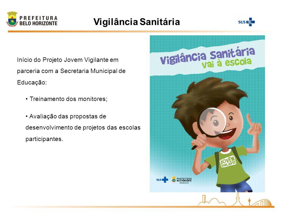 Vigilância Sanitária Início do Projeto Jovem Vigilante em parceria com a Secretaria Municipal de Educação: Treinamento dos monitores; Avaliação das pr