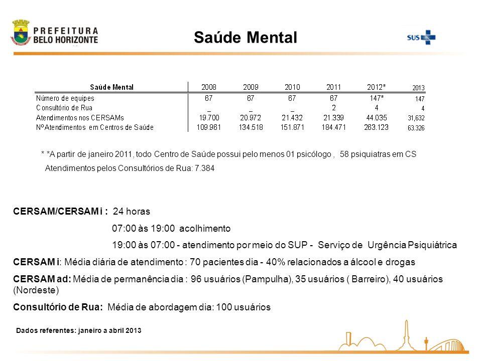 Saúde Mental * *A partir de janeiro 2011, todo Centro de Saúde possui pelo menos 01 psicólogo, 58 psiquiatras em CS Atendimentos pelos Consultórios de