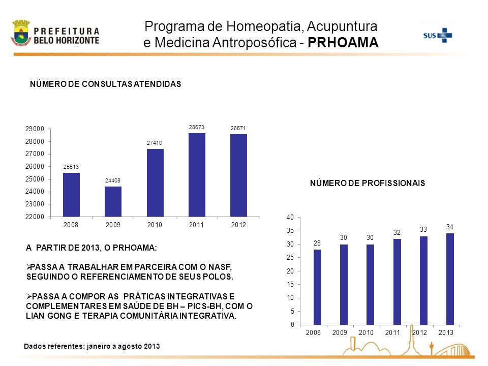 Programa de Homeopatia, Acupuntura e Medicina Antroposófica - PRHOAMA NÚMERO DE CONSULTAS ATENDIDAS NÚMERO DE PROFISSIONAIS A PARTIR DE 2013, O PRHOAM
