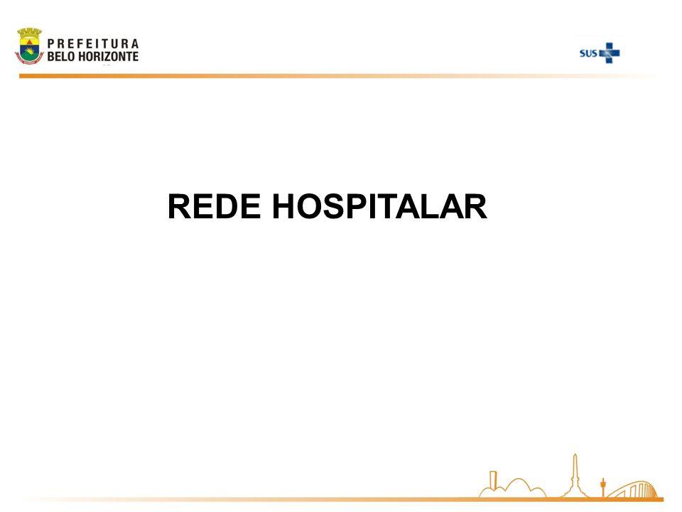 REDE HOSPITALAR