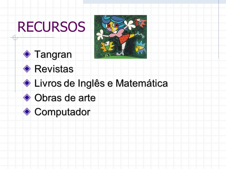 RECURSOS Tangran Revistas Livros Livros de Inglês e Matemática Obras Obras de arte Computador