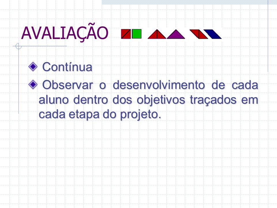 CONCLUSÃO Utilização Utilização de material concreto Wallcharts com figuras de animais Formas Formas geométricas feitas em cartolina Montagem Montagem de de figuras figuras de um animal