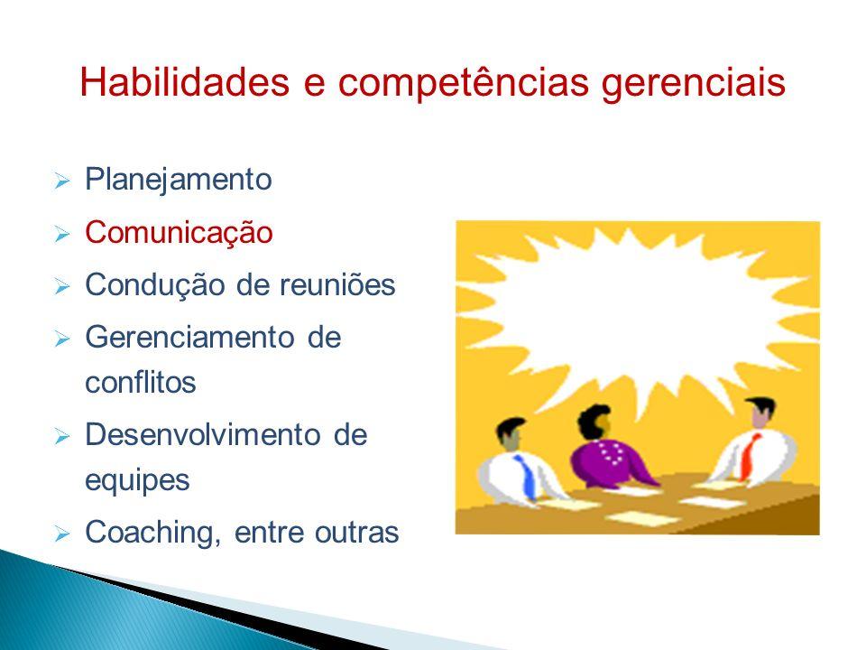 Habilidades e competências gerenciais Planejamento Comunicação Condução de reuniões Gerenciamento de conflitos Desenvolvimento de equipes Coaching, entre outras