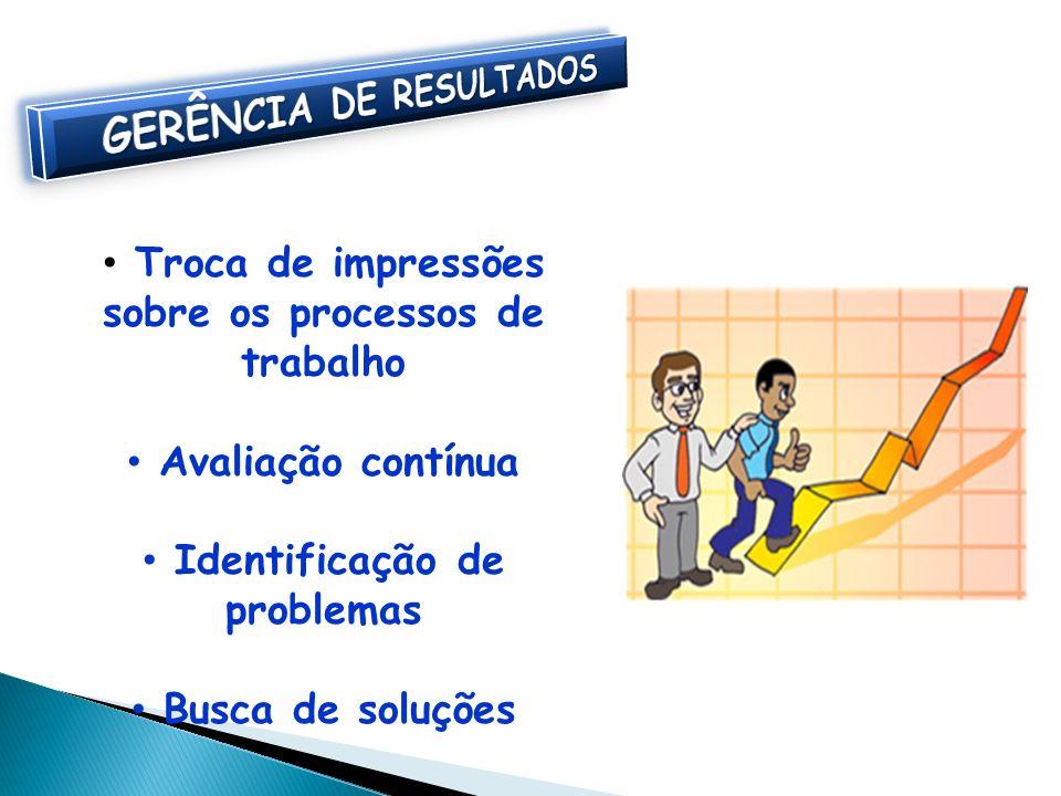 Troca de impressões sobre os processos de trabalho Avaliação contínua Identificação de problemas Busca de soluções