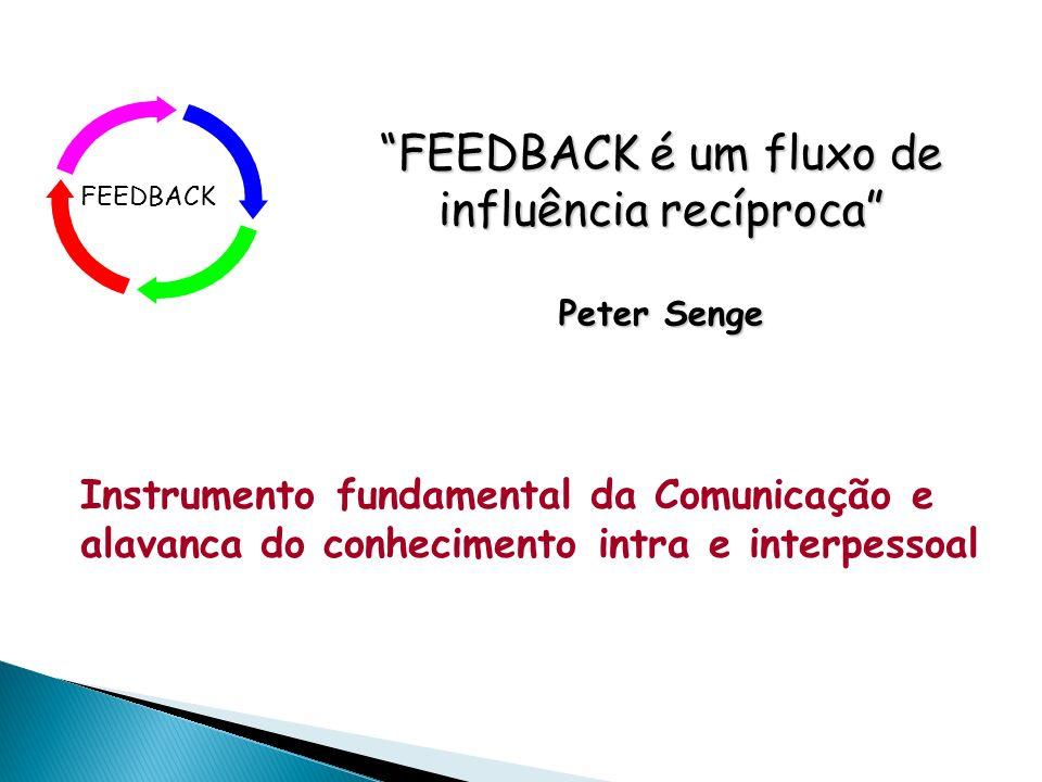 FEEDBACK é um fluxo de influência recíproca Peter Senge Peter Senge FEEDBACK Instrumento fundamental da Comunicação e alavanca do conhecimento intra e interpessoal