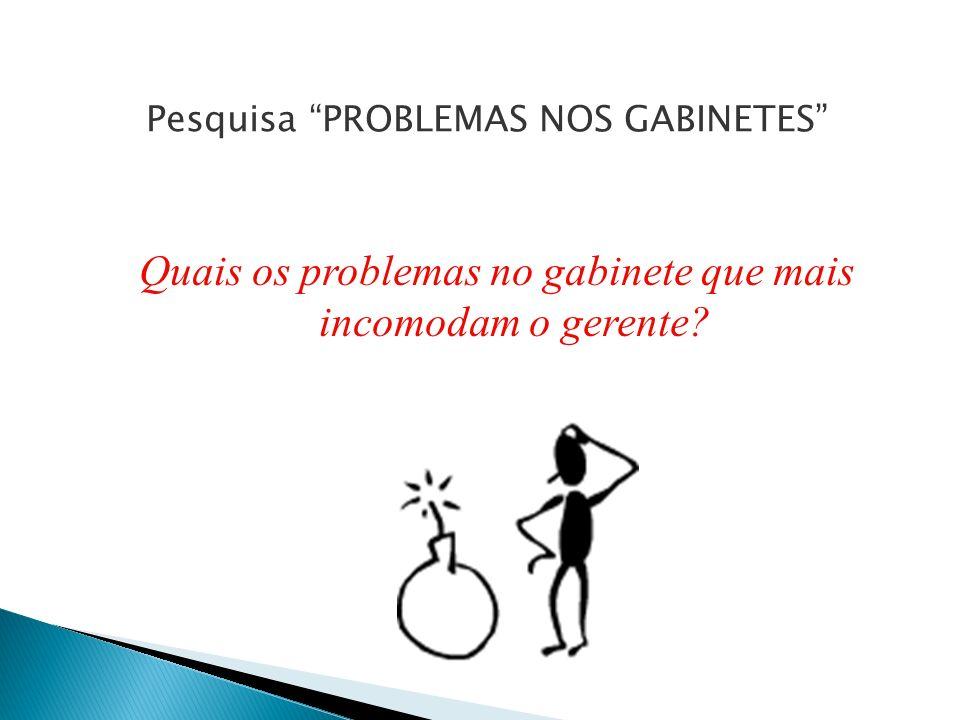 Pesquisa PROBLEMAS NOS GABINETES Quais os problemas no gabinete que mais incomodam o gerente?