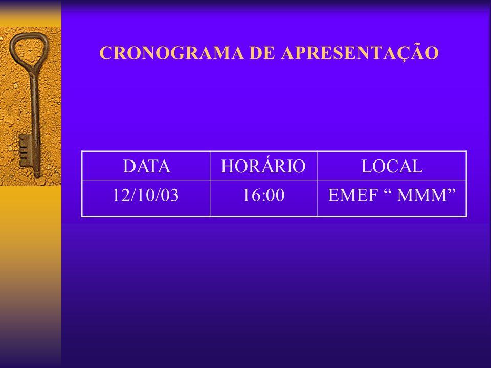 CRONOGRAMA DE APRESENTAÇÃO DATAHORÁRIOLOCAL 12/10/0316:00EMEF MMM