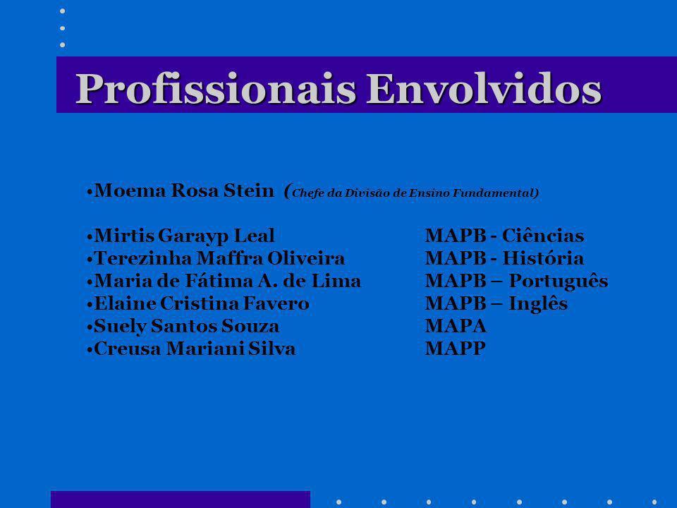 Público Alvo Corpo docente e discente de 39 Escolas Municipais de Ensino Fundamental e respectivos anexos (03).