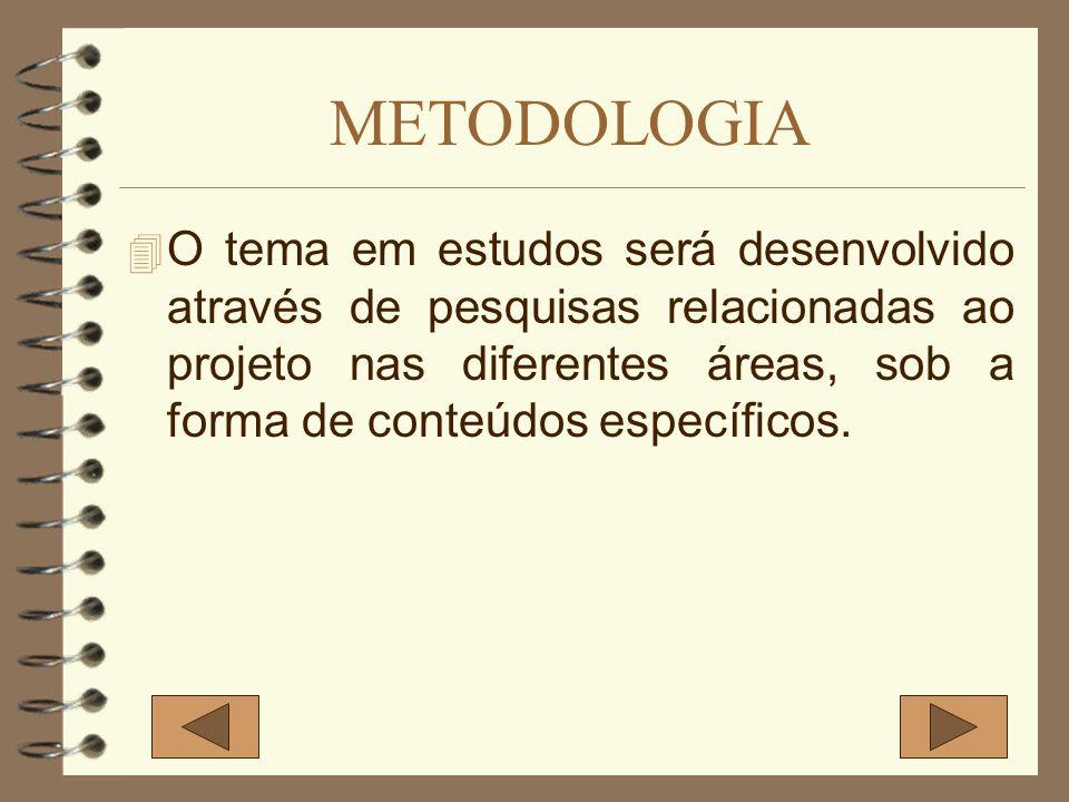 METODOLOGIA 4 O tema em estudos será desenvolvido através de pesquisas relacionadas ao projeto nas diferentes áreas, sob a forma de conteúdos específicos.