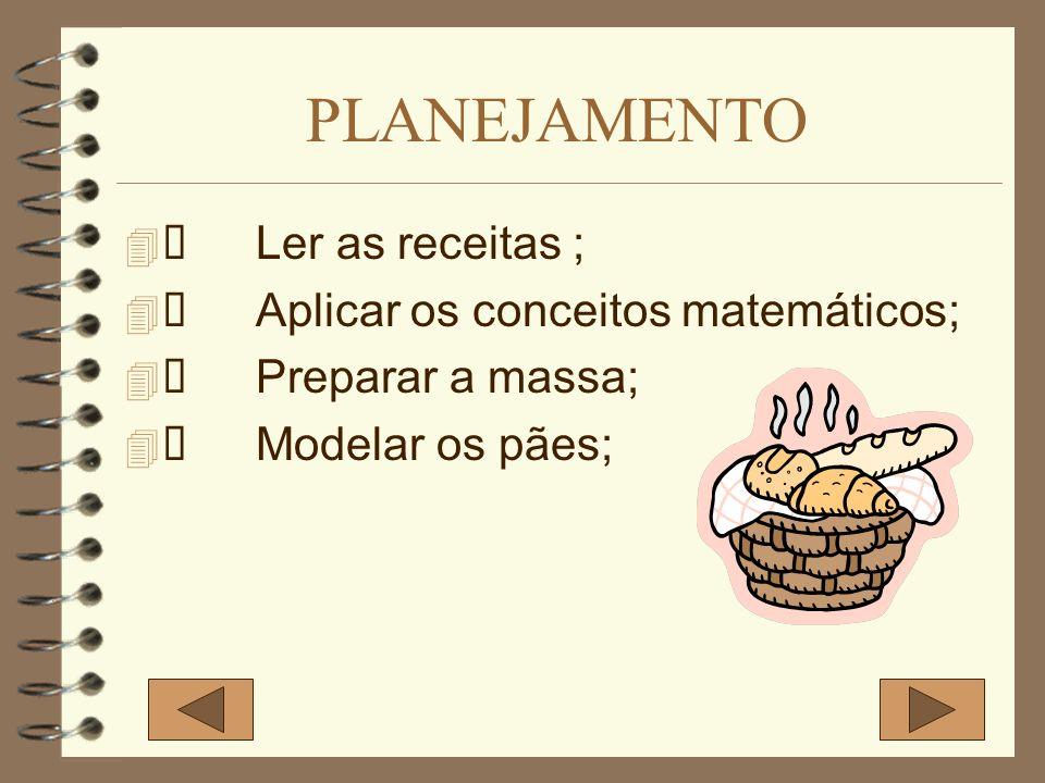 PLANEJAMENTO Ler as receitas ; Aplicar os conceitos matemáticos; Preparar a massa; Modelar os pães;