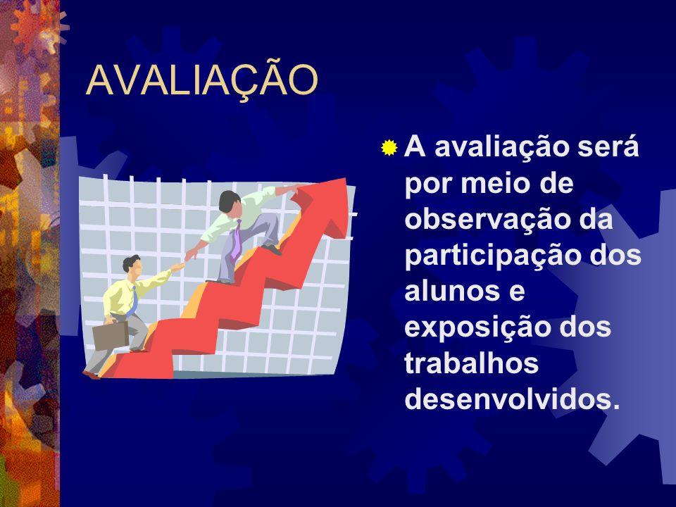 AVALIAÇÃO A avaliação será por meio de observação da participação dos alunos e exposição dos trabalhos desenvolvidos.
