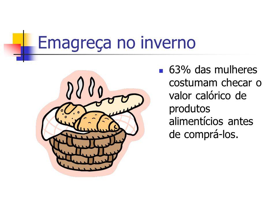 Emagreça no inverno 63% das mulheres costumam checar o valor calórico de produtos alimentícios antes de comprá-los.