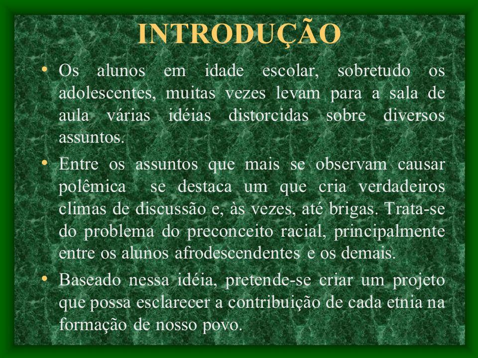 ESTUDO DA POPULAÇÃO BRASILEIRA ISAMARA CORRÊA MIRANDA
