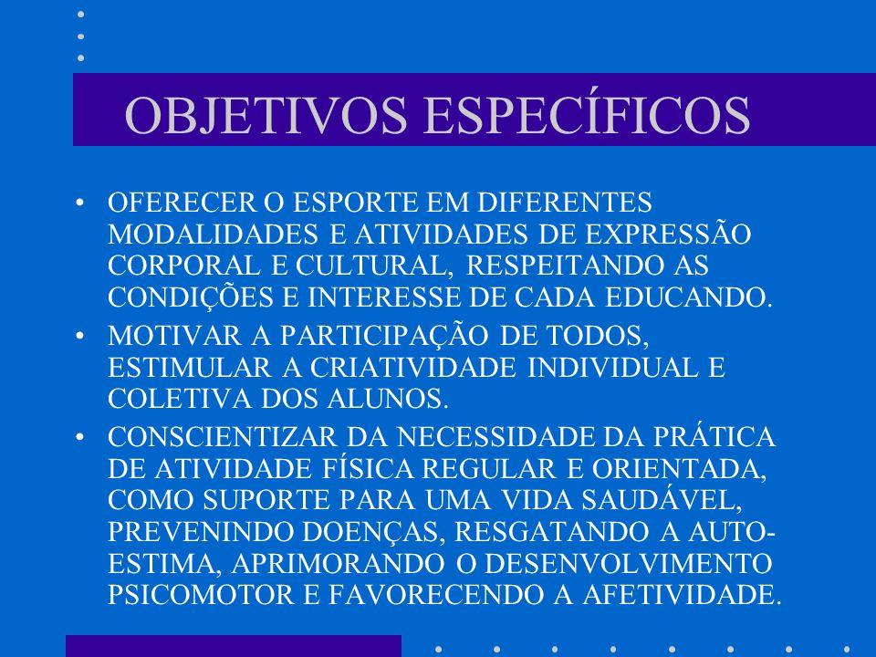 OBJETIVOS ESPECÍFICOS OFERECER O ESPORTE EM DIFERENTES MODALIDADES E ATIVIDADES DE EXPRESSÃO CORPORAL E CULTURAL, RESPEITANDO AS CONDIÇÕES E INTERESSE DE CADA EDUCANDO.