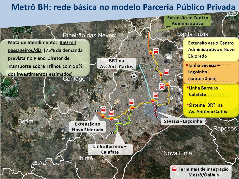 Metrô BH: rede básica no modelo Parceria Público Privada Melhorias operacionais (veículos, controle e estações) Integração total com o sistema de tran