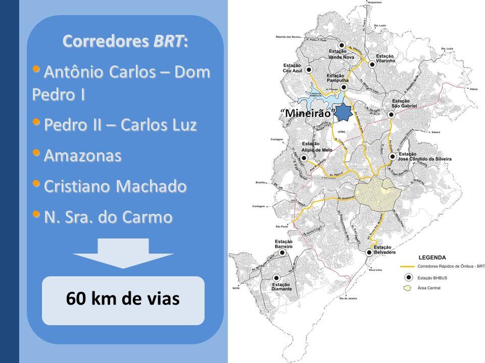Tratamento preferencial para o Transporte Coletivo em vias do Hipercentro de BH Faixas exclusivas junto aos canteiros centrais de vias selecionadas.