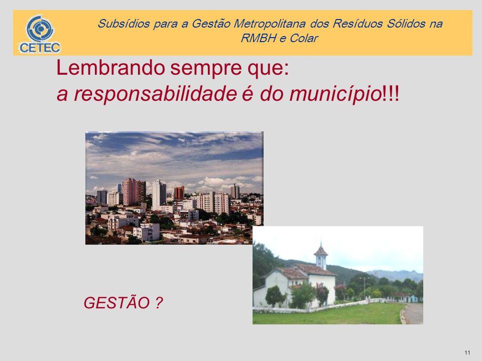 11 Lembrando sempre que: a responsabilidade é do município!!! GESTÃO ? Subsídios para a Gestão Metropolitana dos Resíduos Sólidos na RMBH e Colar