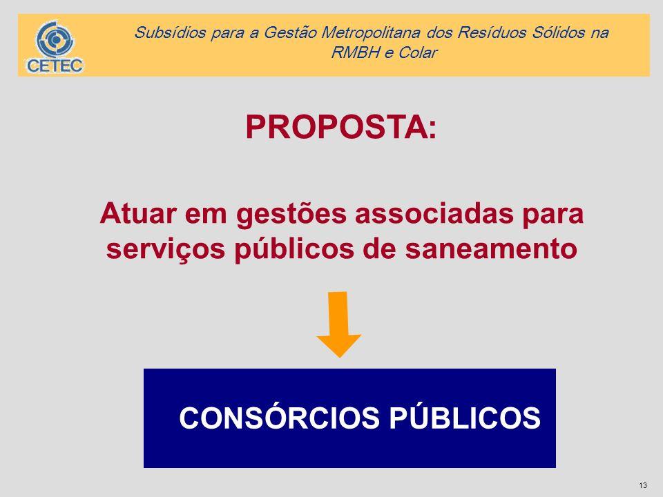 13 PROPOSTA: Atuar em gestões associadas para serviços públicos de saneamento CONSÓRCIOS PÚBLICOS Subsídios para a Gestão Metropolitana dos Resíduos S