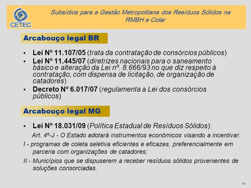 14 Lei Nº 11.107/05 (trata da contratação de consórcios públicos) Lei Nº 11.445/07 (diretrizes nacionais para o saneamento básico e alteração da Lei n