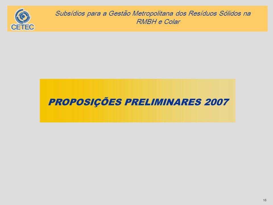 16 PROPOSIÇÕES PRELIMINARES 2007 Subsídios para a Gestão Metropolitana dos Resíduos Sólidos na RMBH e Colar