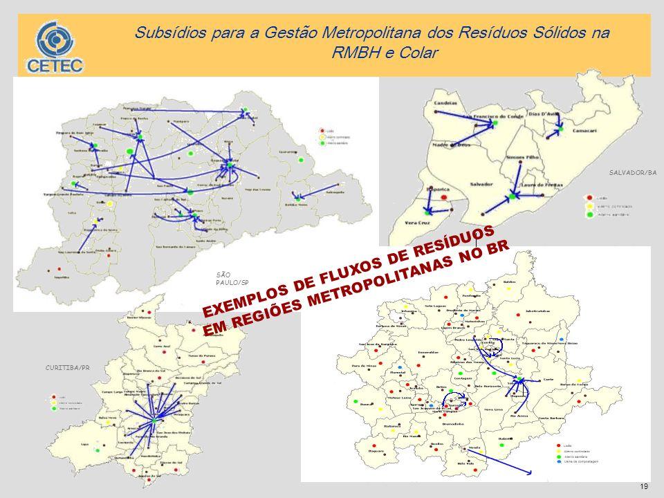 19 SÃO PAULO/SP CURITIBA/PR SALVADOR/BA EXEMPLOS DE FLUXOS DE RESÍDUOS EM REGIÕES METROPOLITANAS NO BR Subsídios para a Gestão Metropolitana dos Resíd