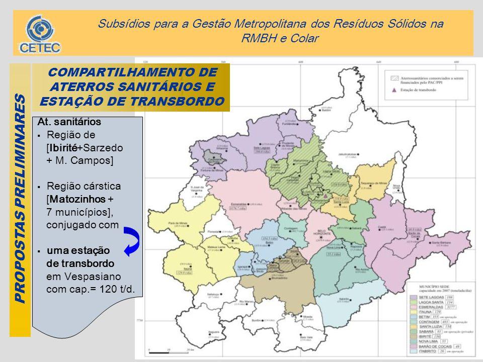 23 PROPOSTAS PRELIMINARES COMPARTILHAMENTO DE ATERROS SANITÁRIOS E ESTAÇÃO DE TRANSBORDO At. sanitários Região de [Ibirité+Sarzedo + M. Campos] Região