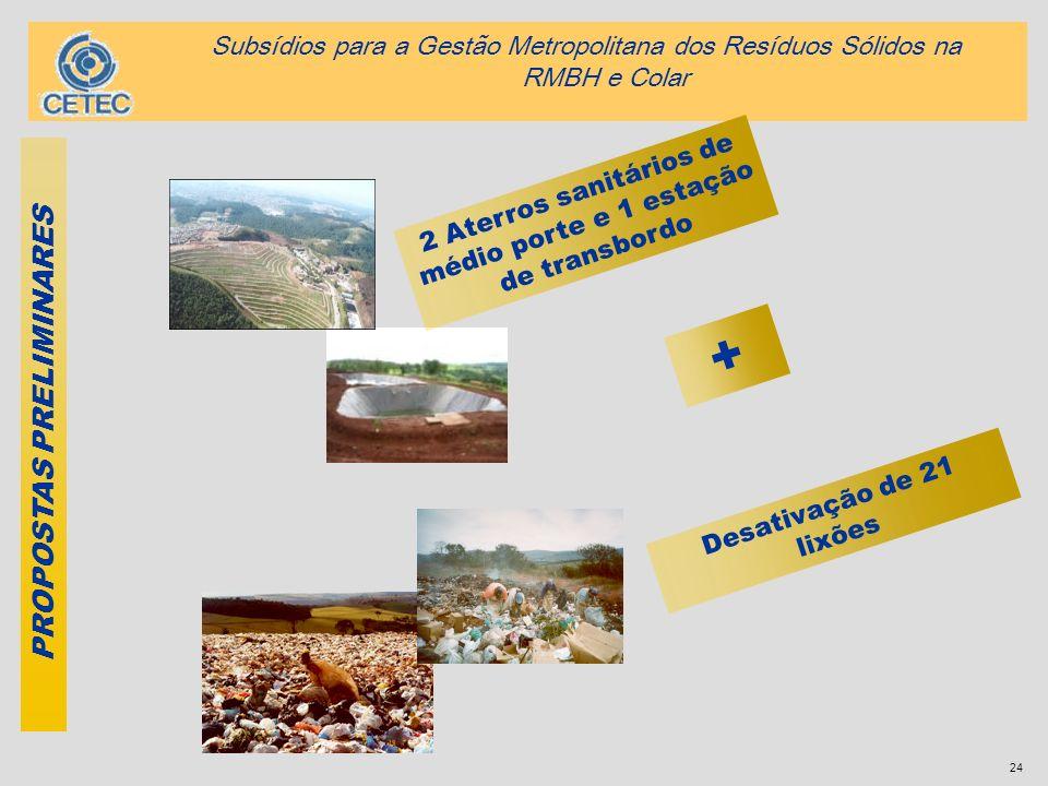 24 PROPOSTAS PRELIMINARES 2 Aterros sanitários de médio porte e 1 estação de transbordo Subsídios para a Gestão Metropolitana dos Resíduos Sólidos na