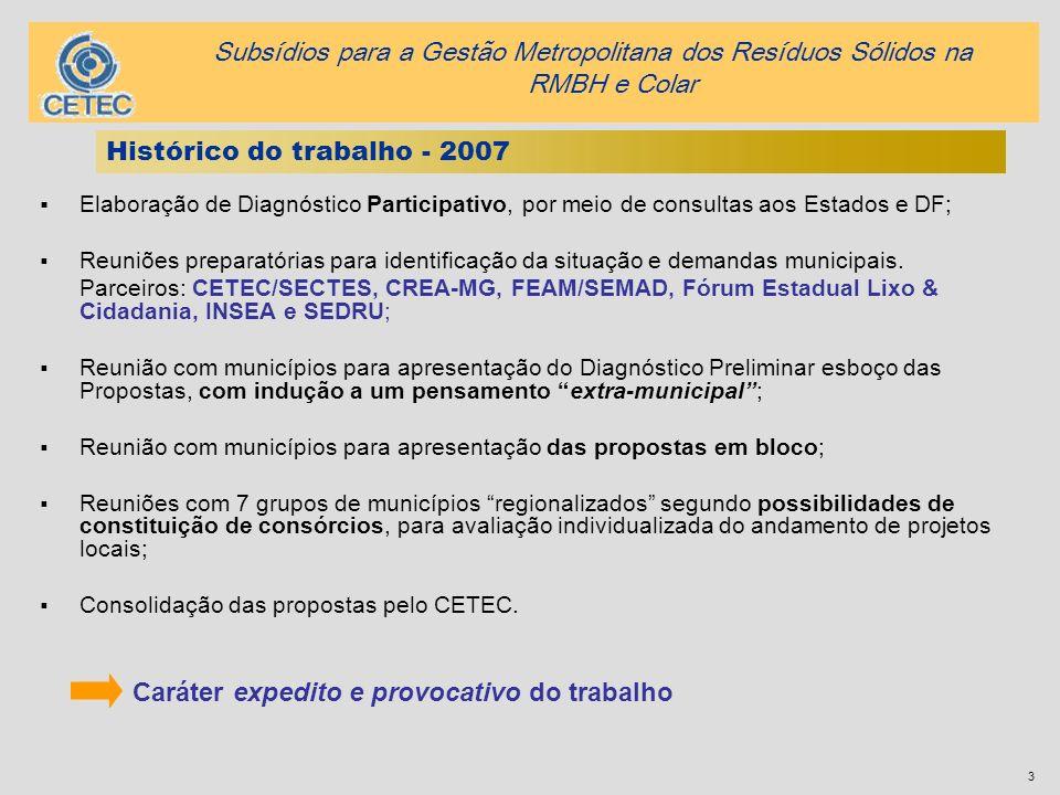 3 Histórico do trabalho - 2007 Elaboração de Diagnóstico Participativo, por meio de consultas aos Estados e DF; Reuniões preparatórias para identifica