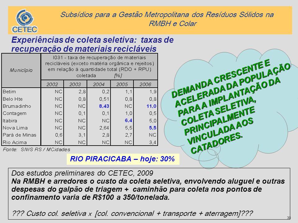 30 Experiências de coleta seletiva: taxas de recuperação de materiais recicláveis Dos estudos preliminares do CETEC, 2009 Na RMBH e arredores o custo