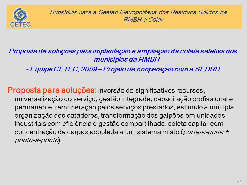 34 Proposta de soluções para implantação e ampliação da coleta seletiva nos municípios da RMBH - Equipe CETEC, 2009 – Projeto de cooperação com a SEDR