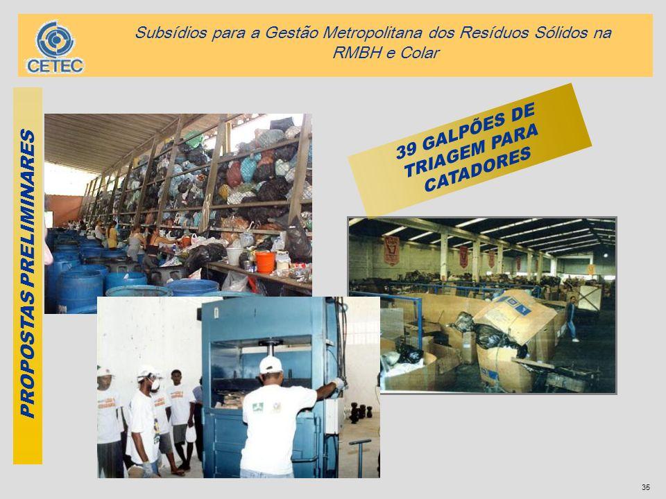 35 PROPOSTAS PRELIMINARES 39 GALPÕES DE TRIAGEM PARA CATADORES Subsídios para a Gestão Metropolitana dos Resíduos Sólidos na RMBH e Colar