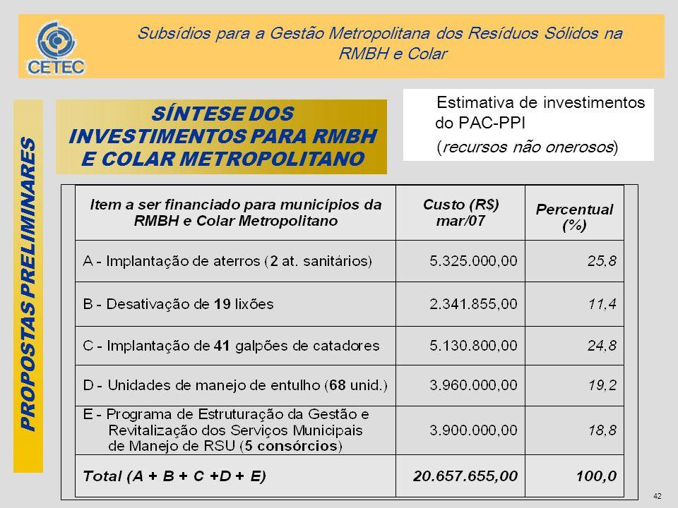 42 PROPOSTAS PRELIMINARES SÍNTESE DOS INVESTIMENTOS PARA RMBH E COLAR METROPOLITANO Estimativa de investimentos do PAC-PPI (recursos não onerosos) Sub